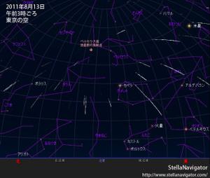 Chart_ne