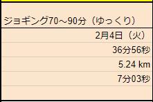 Running_0204